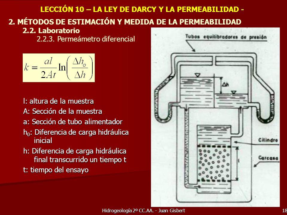 Hidrogeología 2º CC.AA. - Juan Gisbert 18 LECCIÓN 10 – LA LEY DE DARCY Y LA PERMEABILIDAD - 2. MÉTODOS DE ESTIMACIÓN Y MEDIDA DE LA PERMEABILIDAD 2.2.