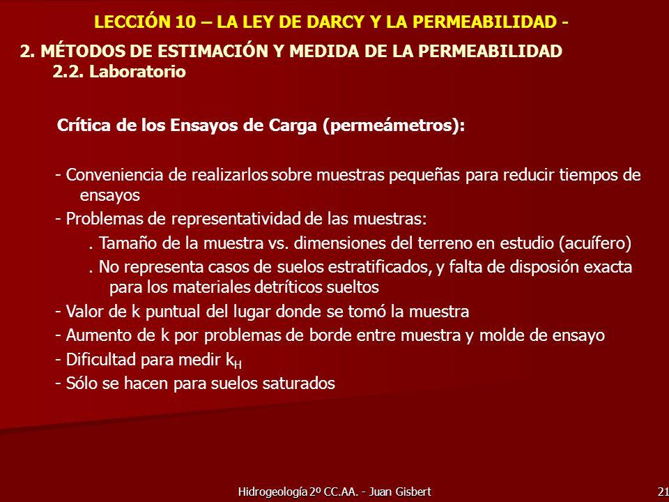 Hidrogeología 2º CC.AA. - Juan Gisbert 21 LECCIÓN 10 – LA LEY DE DARCY Y LA PERMEABILIDAD - 2. MÉTODOS DE ESTIMACIÓN Y MEDIDA DE LA PERMEABILIDAD 2.2.