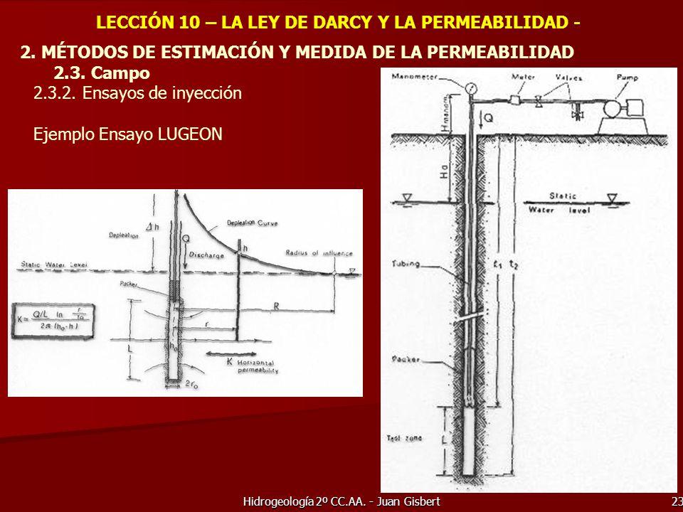 Hidrogeología 2º CC.AA. - Juan Gisbert 23 LECCIÓN 10 – LA LEY DE DARCY Y LA PERMEABILIDAD - 2. MÉTODOS DE ESTIMACIÓN Y MEDIDA DE LA PERMEABILIDAD 2.3.