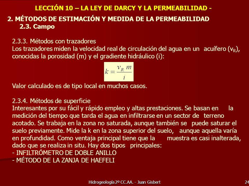 Hidrogeología 2º CC.AA. - Juan Gisbert 24 LECCIÓN 10 – LA LEY DE DARCY Y LA PERMEABILIDAD - 2. MÉTODOS DE ESTIMACIÓN Y MEDIDA DE LA PERMEABILIDAD 2.3.