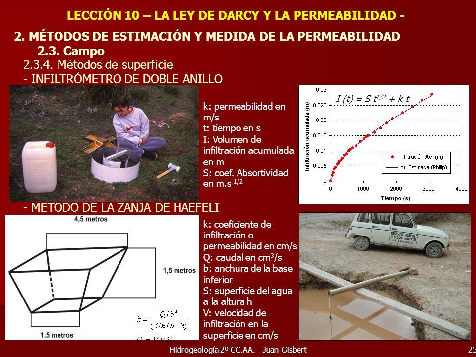 Hidrogeología 2º CC.AA. - Juan Gisbert 25 LECCIÓN 10 – LA LEY DE DARCY Y LA PERMEABILIDAD - 2. MÉTODOS DE ESTIMACIÓN Y MEDIDA DE LA PERMEABILIDAD 2.3.