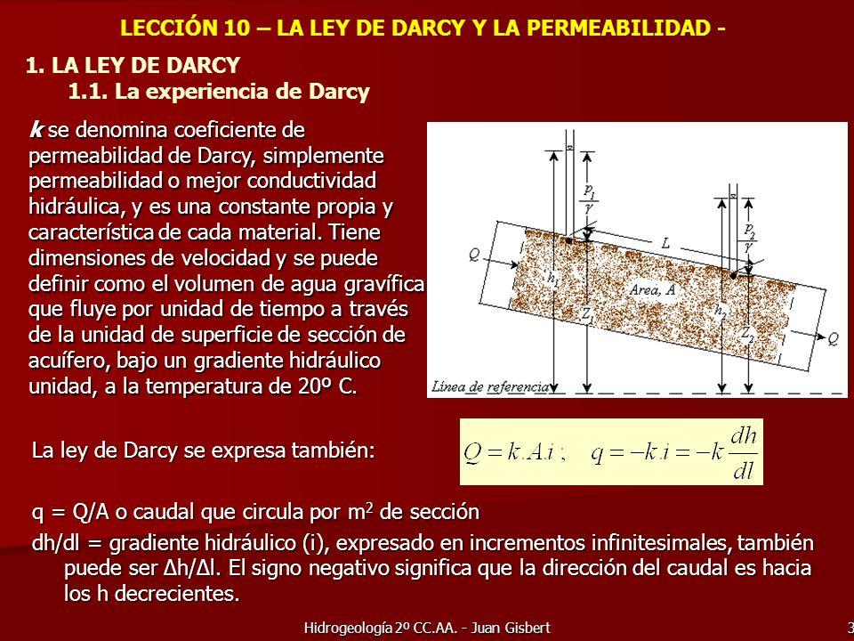 Hidrogeología 2º CC.AA. - Juan Gisbert 3 LECCIÓN 10 – LA LEY DE DARCY Y LA PERMEABILIDAD - 1. LA LEY DE DARCY 1.1. La experiencia de Darcy La ley de D