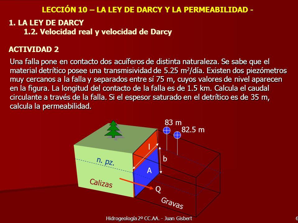 Hidrogeología 2º CC.AA. - Juan Gisbert 6 LECCIÓN 10 – LA LEY DE DARCY Y LA PERMEABILIDAD - 1. LA LEY DE DARCY 1.2. Velocidad real y velocidad de Darcy