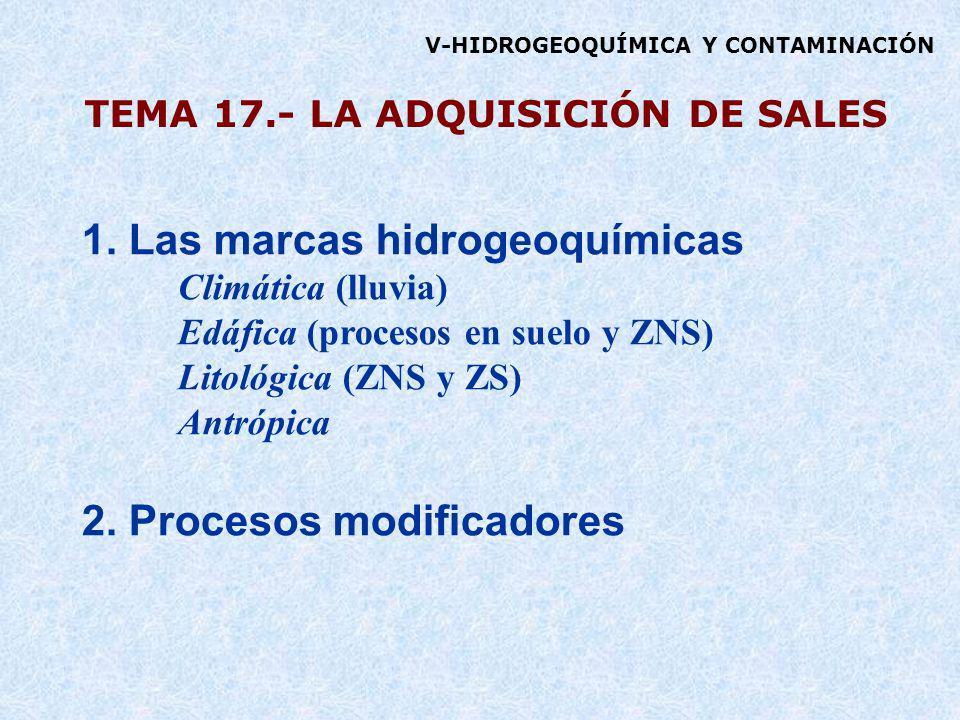 TEMA 17.- LA ADQUISICIÓN DE SALES 1. Las marcas hidrogeoquímicas Climática (lluvia) Edáfica (procesos en suelo y ZNS) Litológica (ZNS y ZS) Antrópica