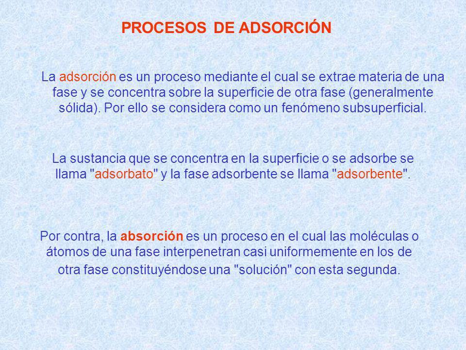 La adsorción es un proceso mediante el cual se extrae materia de una fase y se concentra sobre la superficie de otra fase (generalmente sólida). Por e