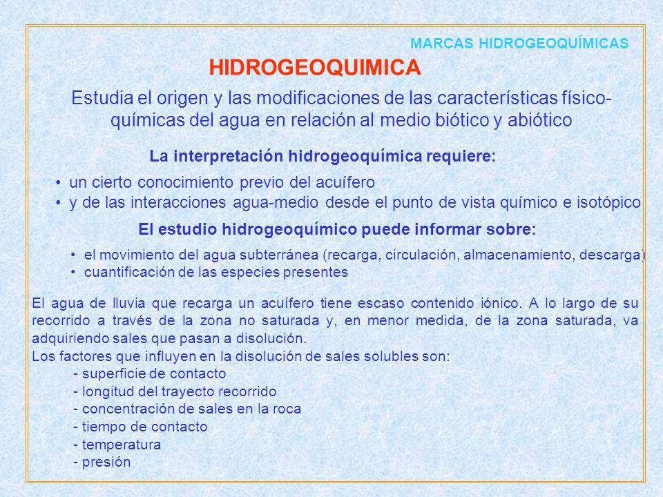 MARCA CLIMÁTICA (EL AGUA DE PRECIPITACIÓN) pH 5 - 6.5 Cl, SO 4, NO 3, CO 3 H -, Ca 2+, Mg 2+, Na + y K + Función distancia costa Humos industriales Cl - conservativo infiltración: I/P Cp/Ci CO 2, ácidos húmicos y fúlvicos agua agresiva O 2 oxidación M.O.