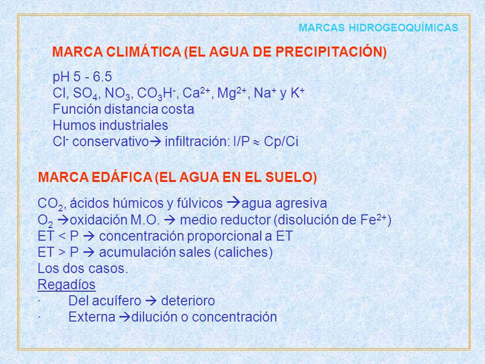 IONDeltasProcesos que pueden justificarloProcesos paralelos SO 4 - Δ SO 4 + Δ SO 4 Reducción de sulfatos Oxidación de sulfuros Incremento [HCO 3 ] Disminución [HCO 3 ] HCO 3 - Δ HCO 3 + Δ HCO 3 Precipitación CaCO 3 / CaMgCO 3 Disolución CaCO 3 / CaMgCO 3 Disminución [Ca] y/o [Mg] Incremento [Ca] y/o [Mg] NO 3 - Δ NO 3 Contaminación agrícola Ca - Δ Ca + Δ Ca Cambio iónico directo Precipitación CaCO 3 Cambio iónico inverso Disolución CaCO 3 Incremento [Na] ( [Mg], [K]) Disminución HCO 3 ] Disminución [Na] ( [Mg], [K]) Incremento [HCO 3 ] Mg - Δ Mg + Δ Mg Cambio iónico directo/inverso Precipitación dolomita Disolución dolomita Modificación otros cationes Disminución [HCO 3 ] Disminución rMg/rCa Incremento [HCO 3 ] Na - Δ Na + Δ Na Cambio iónico inverso Cambio iónico directo Incremento [Ca] y/o [Mg] Disminución [Ca] y/o [Mg] K - Δ K + Δ K Adsorción minerales arcilla Cambio iónico inverso Cambio iónico directo, acompañando al Na Disminución [Na] e incremento [Ca] Incremento [Na] y disminución [Ca]