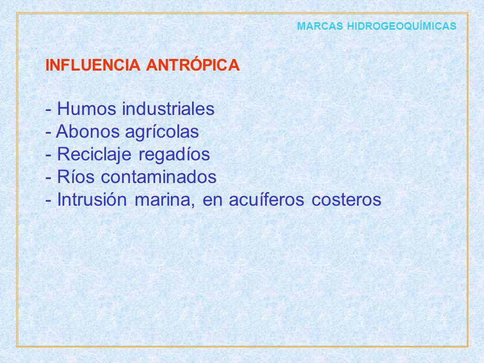 INFLUENCIA ANTRÓPICA - Humos industriales - Abonos agrícolas - Reciclaje regadíos - Ríos contaminados - Intrusión marina, en acuíferos costeros MARCAS