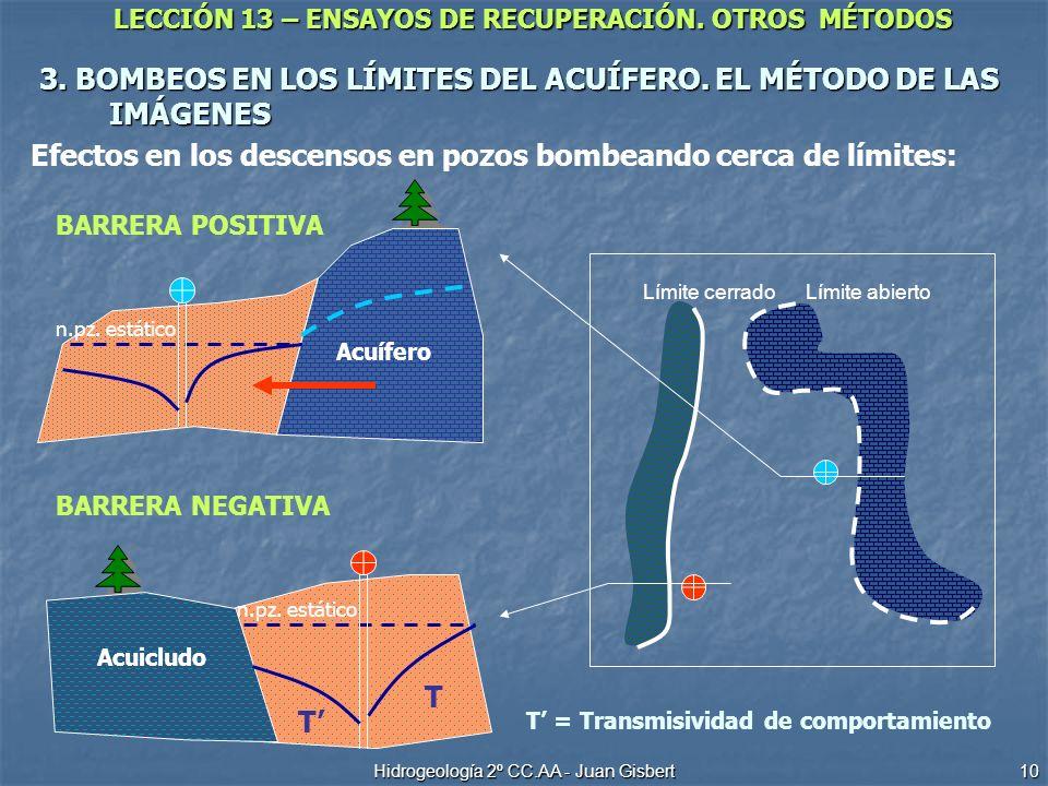 LECCIÓN 13 – ENSAYOS DE RECUPERACIÓN. OTROS MÉTODOS Hidrogeología 2º CC.AA - Juan Gisbert 10 3. BOMBEOS EN LOS LÍMITES DEL ACUÍFERO. EL MÉTODO DE LAS