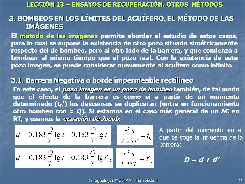 LECCIÓN 13 – ENSAYOS DE RECUPERACIÓN. OTROS MÉTODOS Hidrogeología 2º CC.AA - Juan Gisbert 11 3. BOMBEOS EN LOS LÍMITES DEL ACUÍFERO. EL MÉTODO DE LAS
