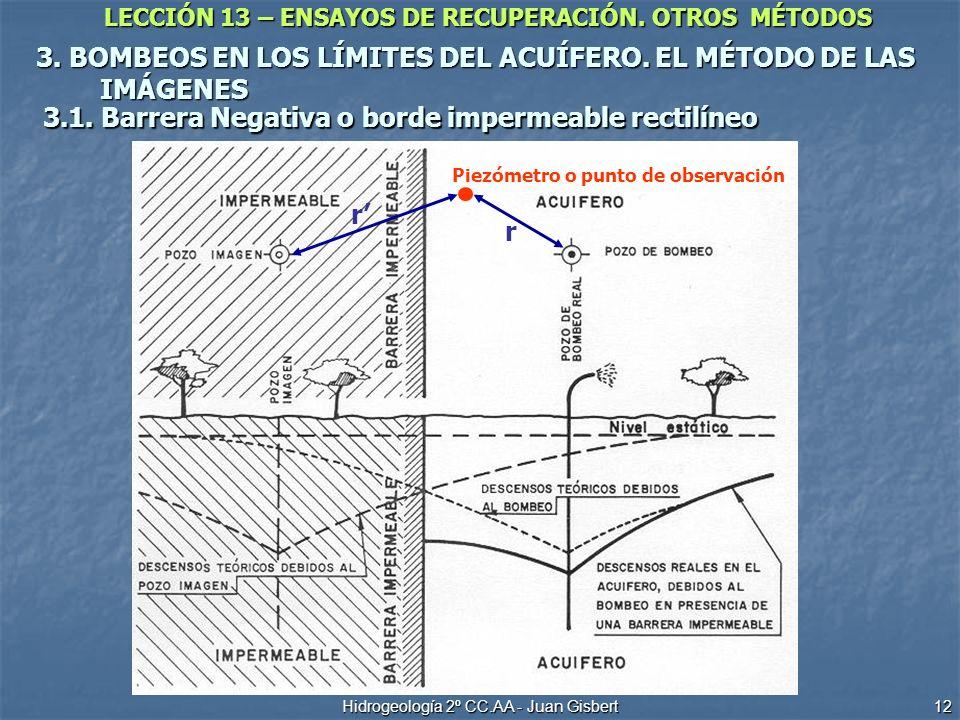 LECCIÓN 13 – ENSAYOS DE RECUPERACIÓN. OTROS MÉTODOS Hidrogeología 2º CC.AA - Juan Gisbert 12 3. BOMBEOS EN LOS LÍMITES DEL ACUÍFERO. EL MÉTODO DE LAS