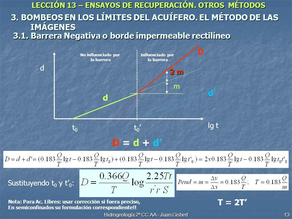 LECCIÓN 13 – ENSAYOS DE RECUPERACIÓN. OTROS MÉTODOS Hidrogeología 2º CC.AA - Juan Gisbert 13 3. BOMBEOS EN LOS LÍMITES DEL ACUÍFERO. EL MÉTODO DE LAS
