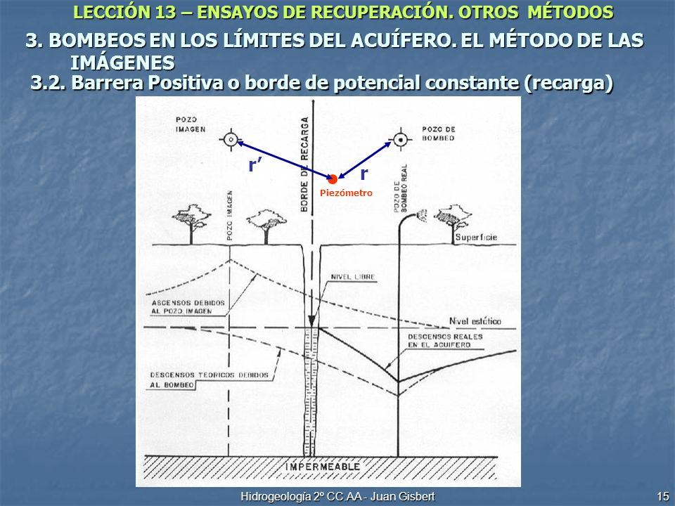 LECCIÓN 13 – ENSAYOS DE RECUPERACIÓN. OTROS MÉTODOS Hidrogeología 2º CC.AA - Juan Gisbert 15 3. BOMBEOS EN LOS LÍMITES DEL ACUÍFERO. EL MÉTODO DE LAS