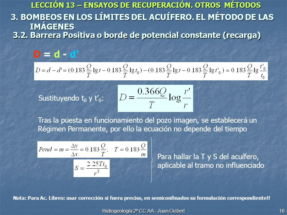 LECCIÓN 13 – ENSAYOS DE RECUPERACIÓN. OTROS MÉTODOS Hidrogeología 2º CC.AA - Juan Gisbert 16 3. BOMBEOS EN LOS LÍMITES DEL ACUÍFERO. EL MÉTODO DE LAS