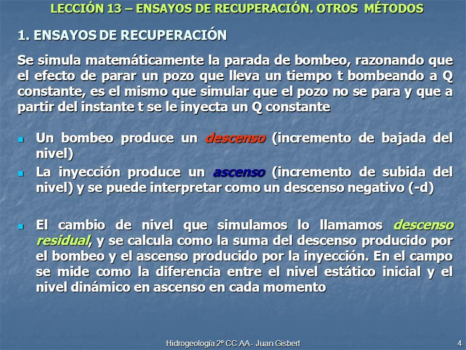 LECCIÓN 13 – ENSAYOS DE RECUPERACIÓN. OTROS MÉTODOS Hidrogeología 2º CC.AA - Juan Gisbert 4 1. ENSAYOS DE RECUPERACIÓN Se simula matemáticamente la pa