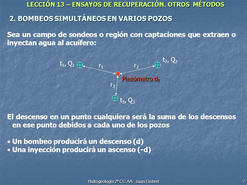 LECCIÓN 13 – ENSAYOS DE RECUPERACIÓN. OTROS MÉTODOS Hidrogeología 2º CC.AA - Juan Gisbert 7 2. BOMBEOS SIMULTÁNEOS EN VARIOS POZOS El descenso en un p