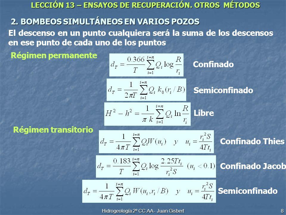 LECCIÓN 13 – ENSAYOS DE RECUPERACIÓN. OTROS MÉTODOS Hidrogeología 2º CC.AA - Juan Gisbert 8 2. BOMBEOS SIMULTÁNEOS EN VARIOS POZOS El descenso en un p