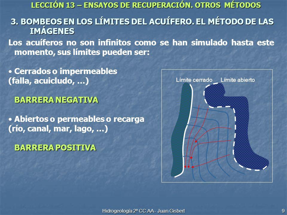 LECCIÓN 13 – ENSAYOS DE RECUPERACIÓN. OTROS MÉTODOS Hidrogeología 2º CC.AA - Juan Gisbert 9 3. BOMBEOS EN LOS LÍMITES DEL ACUÍFERO. EL MÉTODO DE LAS I