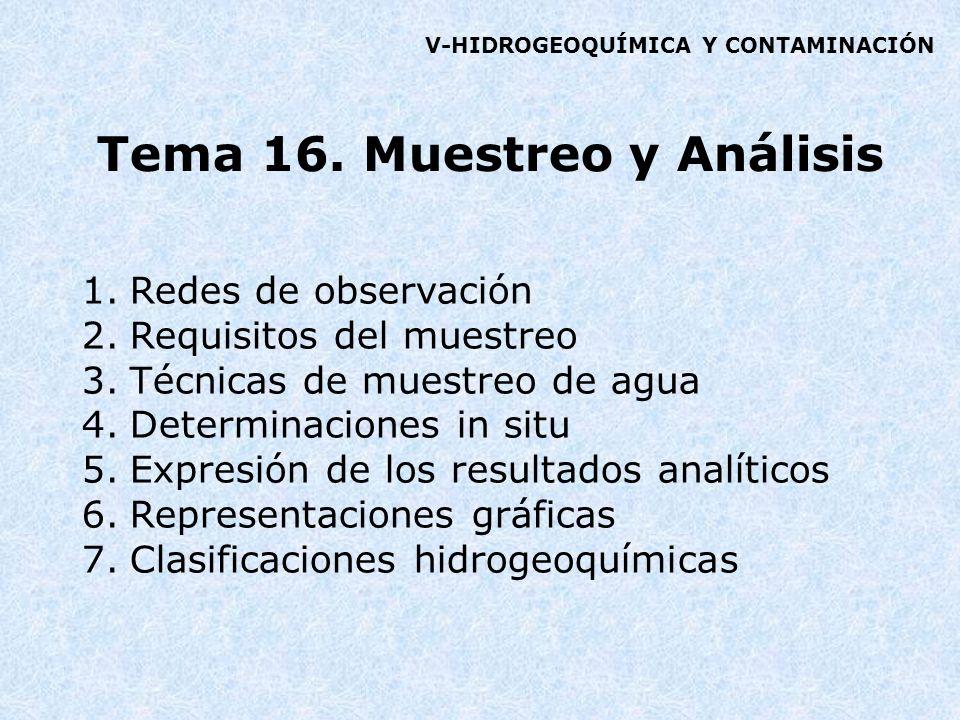 V-HIDROGEOQUÍMICA Y CONTAMINACIÓN Tema 16. Muestreo y Análisis 1.Redes de observación 2.Requisitos del muestreo 3.Técnicas de muestreo de agua 4.Deter