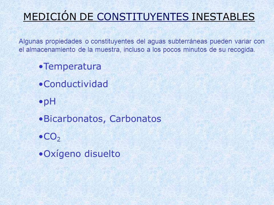 MEDICIÓN DE CONSTITUYENTES INESTABLES Temperatura Conductividad pH Bicarbonatos, Carbonatos CO 2 Oxígeno disuelto Algunas propiedades o constituyentes