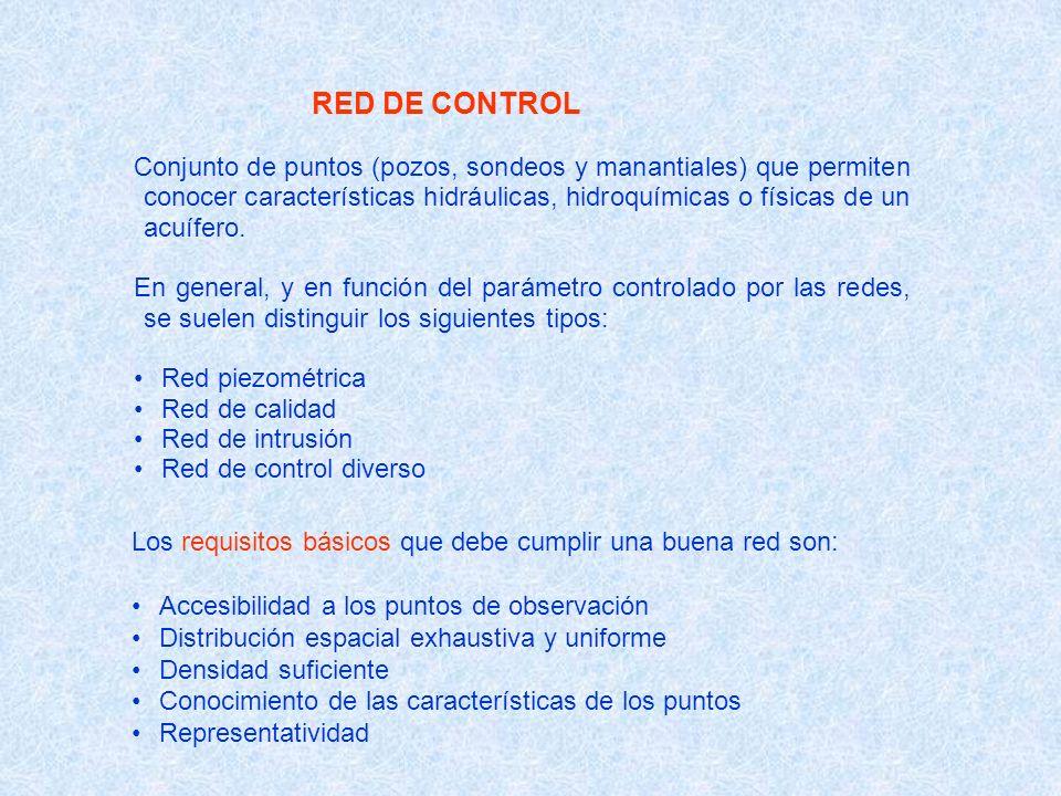 RED DE CONTROL Conjunto de puntos (pozos, sondeos y manantiales) que permiten conocer características hidráulicas, hidroquímicas o físicas de un acuíf