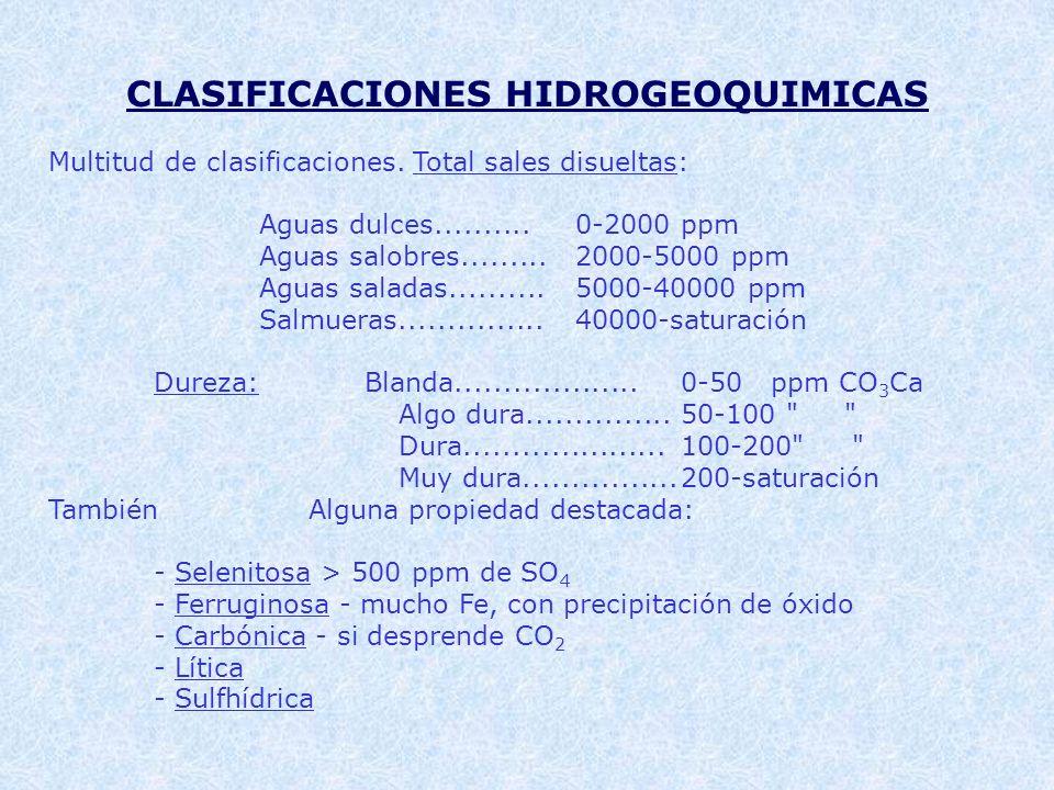CLASIFICACIONES HIDROGEOQUIMICAS Multitud de clasificaciones. Total sales disueltas: Aguas dulces..........0-2000 ppm Aguas salobres.........2000-5000