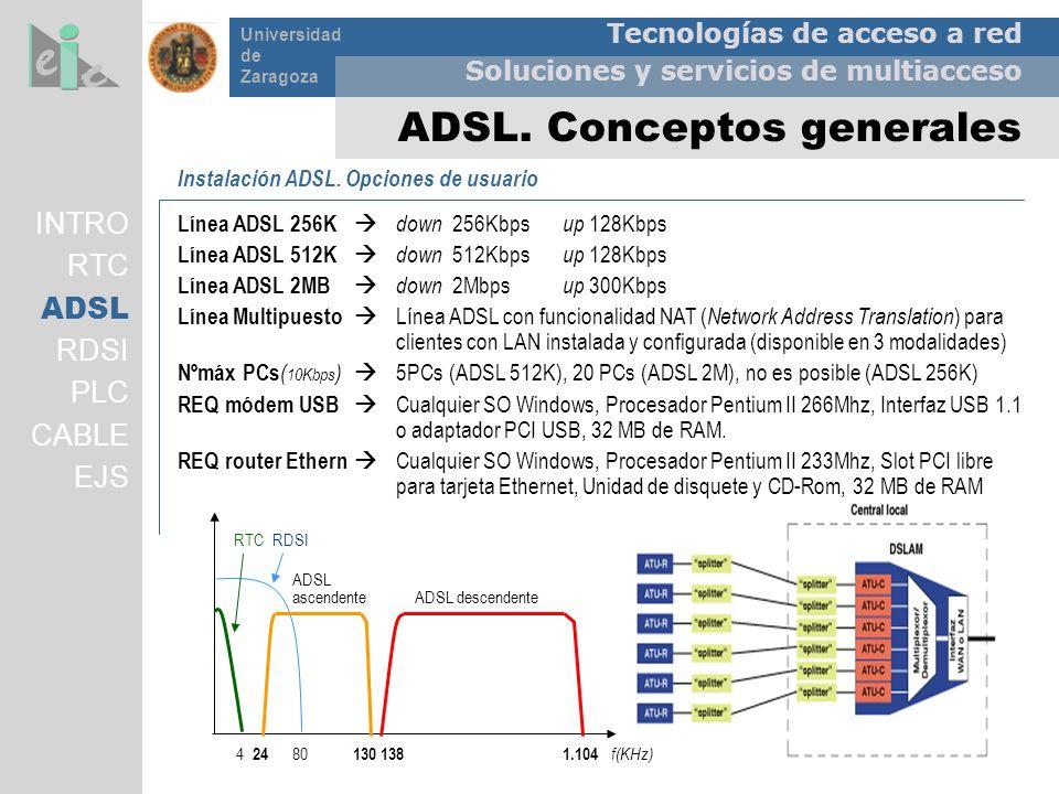Tecnologías de acceso a red Soluciones y servicios de multiacceso Universidad de Zaragoza ADSL. Conceptos generales ADSL ascendenteADSL descendente RT
