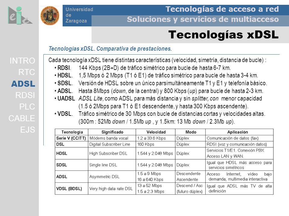 Tecnologías de acceso a red Soluciones y servicios de multiacceso Universidad de Zaragoza Tecnologías xDSL Tecnologías xDSL. Comparativa de prestacion