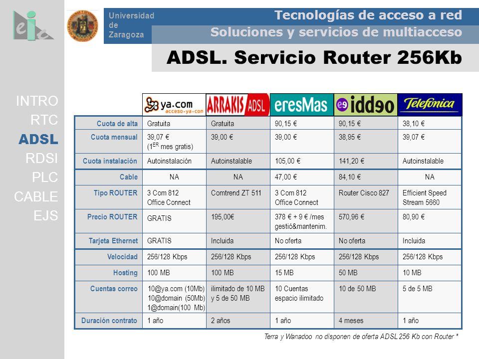 Tecnologías de acceso a red Soluciones y servicios de multiacceso Universidad de Zaragoza Terra y Wanadoo no disponen de oferta ADSL 256 Kb con Router
