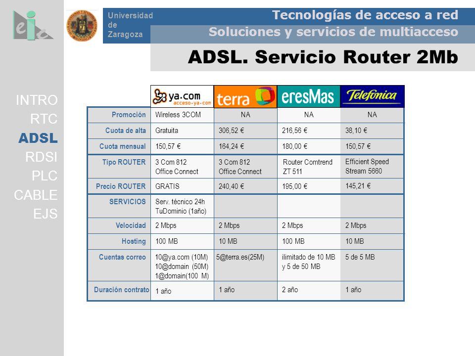 Tecnologías de acceso a red Soluciones y servicios de multiacceso Universidad de Zaragoza ADSL. Servicio Router 2Mb 1 año2 año1 año Duración contrato