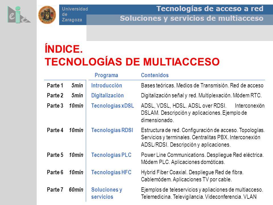 Tecnologías de acceso a red Soluciones y servicios de multiacceso Universidad de Zaragoza INTRO RTC ADSL RDSI PLC CABLE EJS PLC.