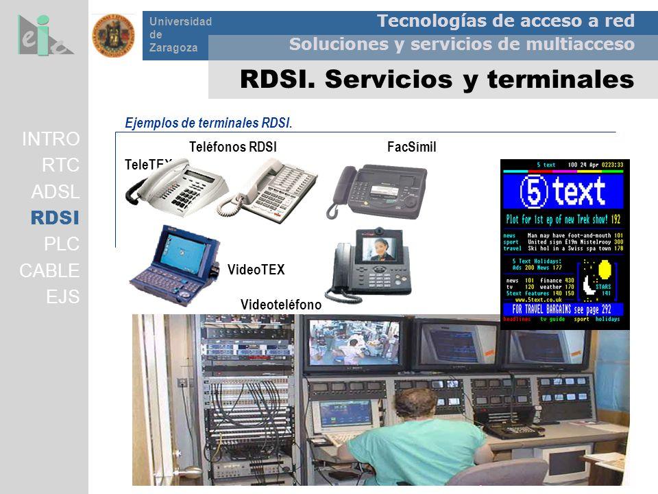 Tecnologías de acceso a red Soluciones y servicios de multiacceso Universidad de Zaragoza RDSI. Servicios y terminales Ejemplos de terminales RDSI. Te