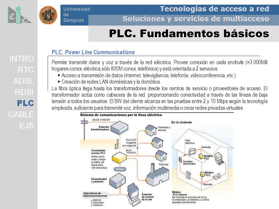 Tecnologías de acceso a red Soluciones y servicios de multiacceso Universidad de Zaragoza PLC. Fundamentos básicos PLC. Power Line Communications Perm