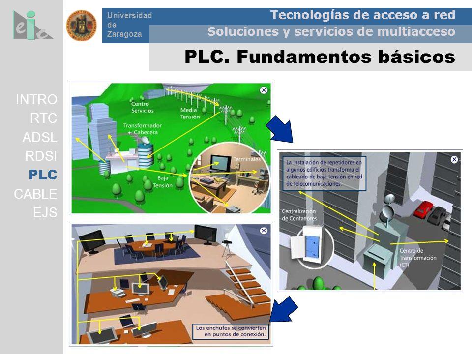Tecnologías de acceso a red Soluciones y servicios de multiacceso Universidad de Zaragoza INTRO RTC ADSL RDSI PLC CABLE EJS PLC. Fundamentos básicos