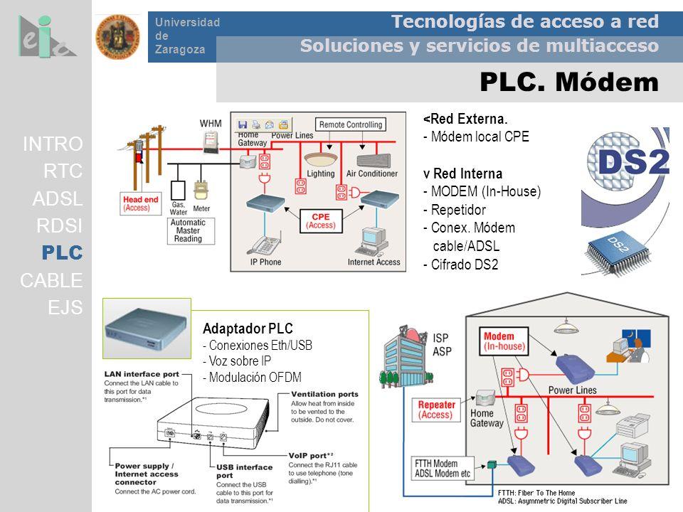 Tecnologías de acceso a red Soluciones y servicios de multiacceso Universidad de Zaragoza PLC. Módem INTRO RTC ADSL RDSI PLC CABLE EJS Adaptador PLC -