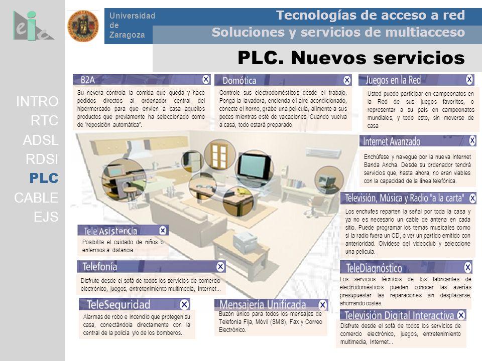 Tecnologías de acceso a red Soluciones y servicios de multiacceso Universidad de Zaragoza PLC. Nuevos servicios Usted puede participar en campeonatos