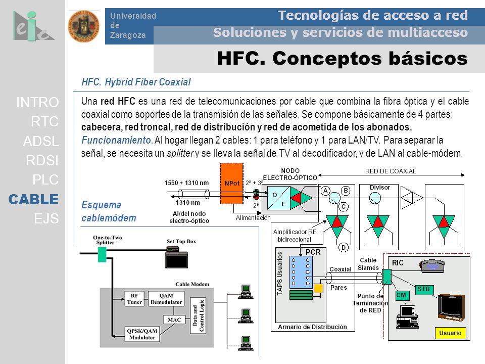 Tecnologías de acceso a red Soluciones y servicios de multiacceso Universidad de Zaragoza HFC. Conceptos básicos HFC. Hybrid Fiber Coaxial Una red HFC