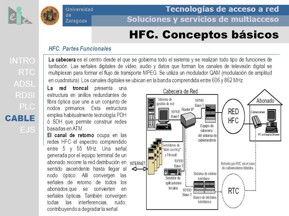 Tecnologías de acceso a red Soluciones y servicios de multiacceso Universidad de Zaragoza HFC. Conceptos básicos INTRO RTC ADSL RDSI PLC CABLE EJS HFC