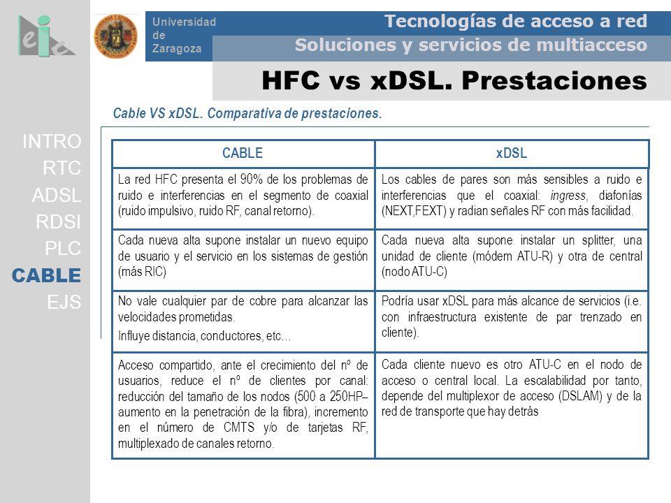 Tecnologías de acceso a red Soluciones y servicios de multiacceso Universidad de Zaragoza La red HFC presenta el 90% de los problemas de ruido e inter
