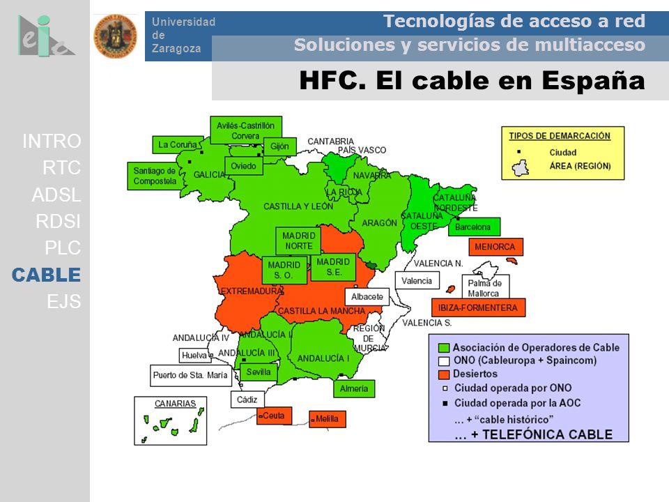 Tecnologías de acceso a red Soluciones y servicios de multiacceso Universidad de Zaragoza HFC. El cable en España INTRO RTC ADSL RDSI PLC CABLE EJS