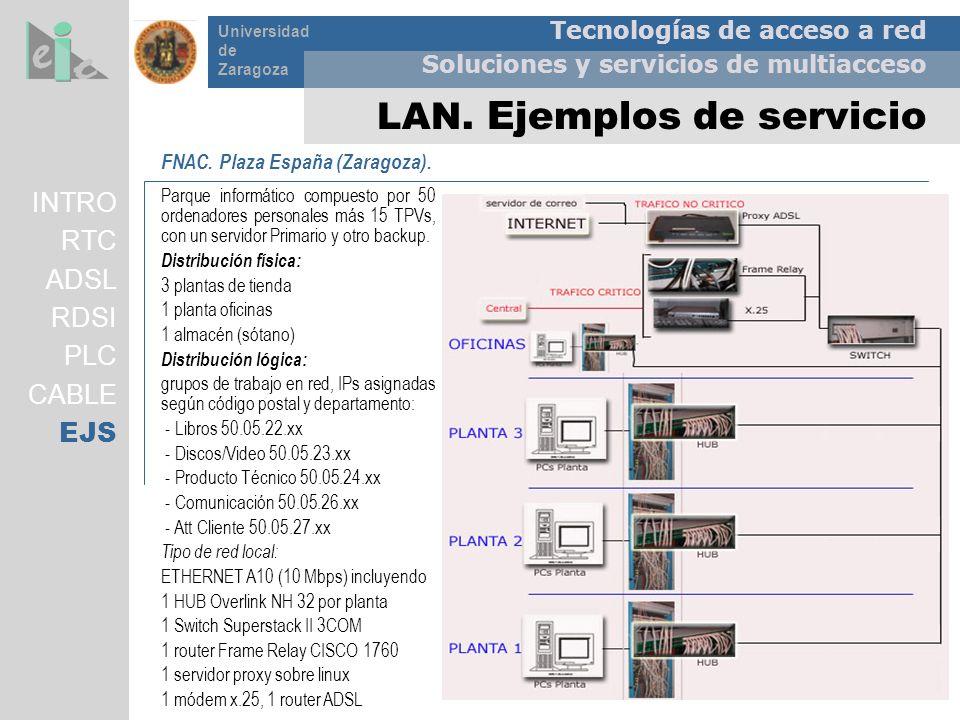 Tecnologías de acceso a red Soluciones y servicios de multiacceso Universidad de Zaragoza FNAC. Plaza España (Zaragoza). Parque informático compuesto
