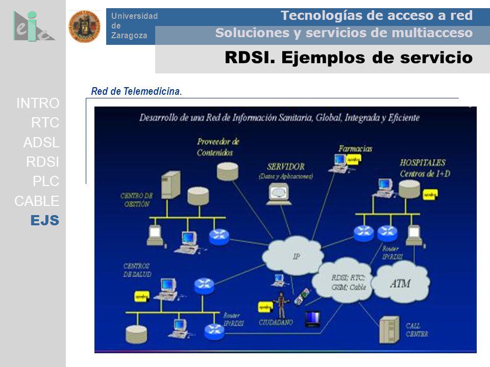 Tecnologías de acceso a red Soluciones y servicios de multiacceso Universidad de Zaragoza RDSI. Ejemplos de servicio Red de Telemedicina. INTRO RTC AD