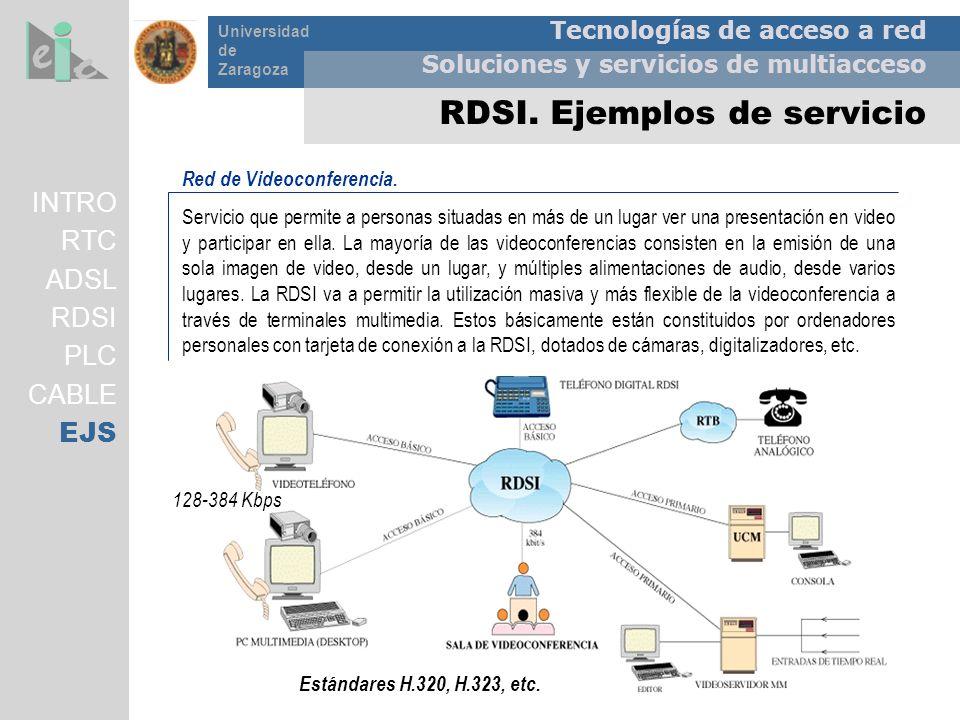 Tecnologías de acceso a red Soluciones y servicios de multiacceso Universidad de Zaragoza RDSI. Ejemplos de servicio Red de Videoconferencia. Servicio
