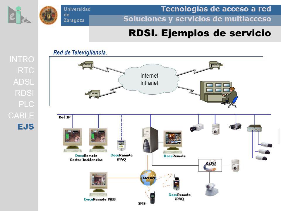 Tecnologías de acceso a red Soluciones y servicios de multiacceso Universidad de Zaragoza RDSI. Ejemplos de servicio Red de Televigilancia. INTRO RTC