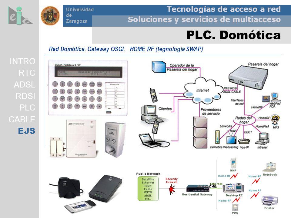 Tecnologías de acceso a red Soluciones y servicios de multiacceso Universidad de Zaragoza PLC. Domótica Red Domótica. Gateway OSGI. HOME RF (tegnologí