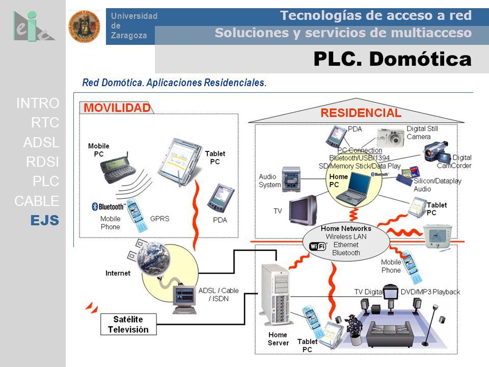 Tecnologías de acceso a red Soluciones y servicios de multiacceso Universidad de Zaragoza PLC. Domótica Red Domótica. Aplicaciones Residenciales. INTR