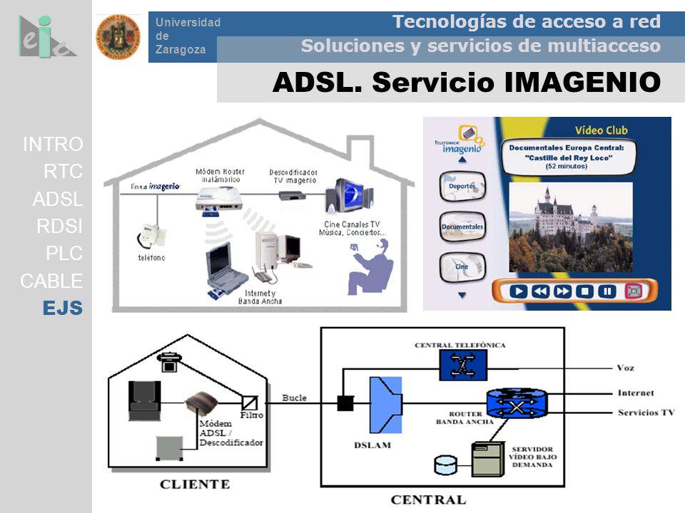Tecnologías de acceso a red Soluciones y servicios de multiacceso Universidad de Zaragoza ADSL. Servicio IMAGENIO INTRO RTC ADSL RDSI PLC CABLE EJS