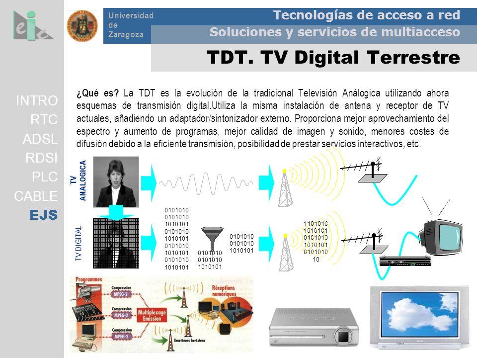 Tecnologías de acceso a red Soluciones y servicios de multiacceso Universidad de Zaragoza TDT. TV Digital Terrestre INTRO RTC ADSL RDSI PLC CABLE EJS