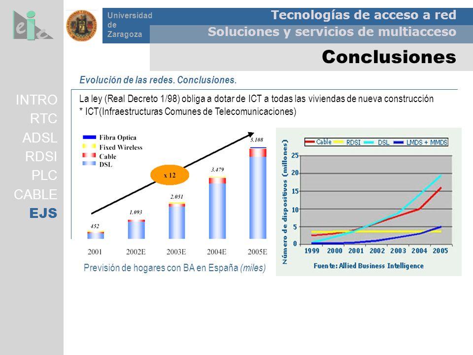 Tecnologías de acceso a red Soluciones y servicios de multiacceso Universidad de Zaragoza Conclusiones Evolución de las redes. Conclusiones. La ley (R