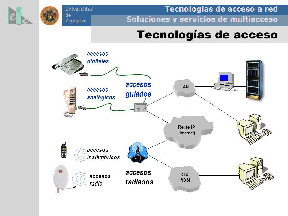 Tecnologías de acceso a red Soluciones y servicios de multiacceso Universidad de Zaragoza Evolución de las tecnologías 100% 200020052010 Dial-up + RDSI xDSL Cable (coaxial, HFC) Fibra óptica Satélite, LMDS 0%